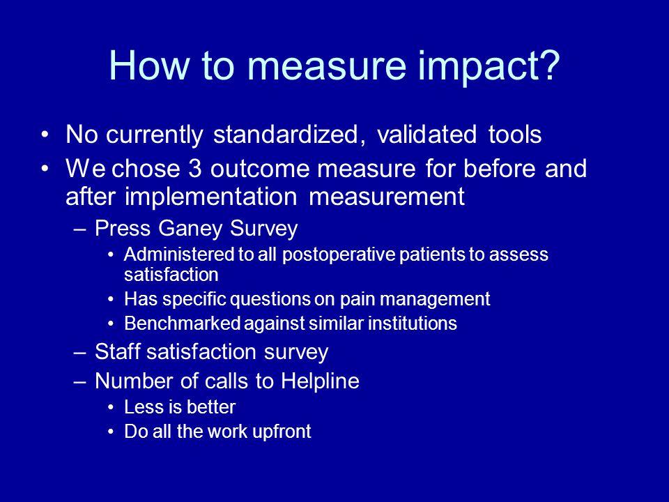 How to measure impact.