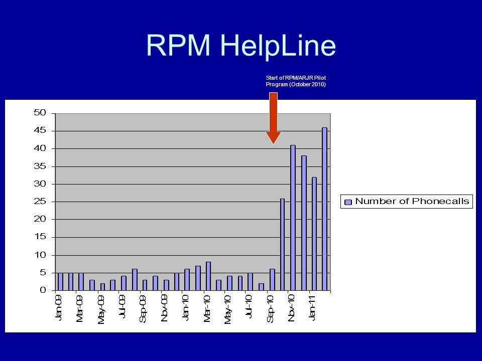 RPM HelpLine Start of RPM/ARJR Pilot Program (October 2010)