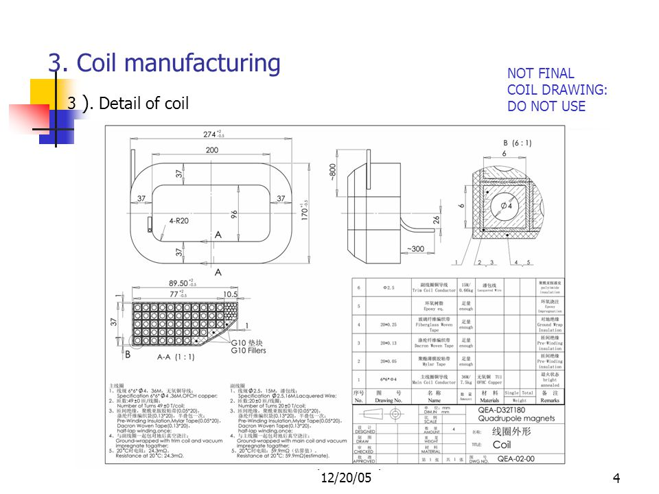 IHEPTrip Cherrill Spencer 12/20/054 3 ). Detail of coil 3. Coil manufacturing NOT FINAL COIL DRAWING: DO NOT USE