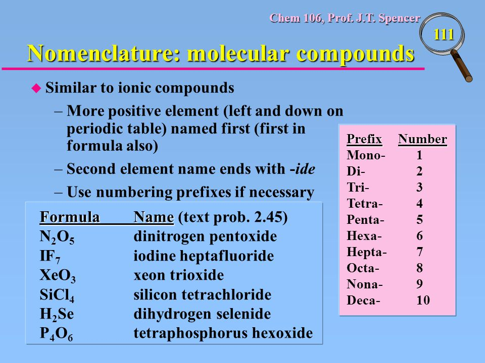 Chem 106, Prof. J.T. Spencer 111 u Similar to ionic compounds –More positive element (left and down on periodic table) named first (first in formula a