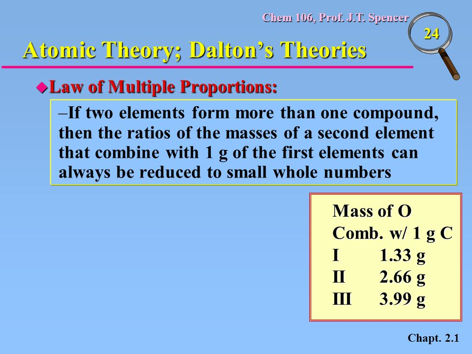 Chem 106, Prof. J.T. Spencer 24 u Law of Multiple Proportions: –If two elements form more than one compound, then the ratios of the masses of a second