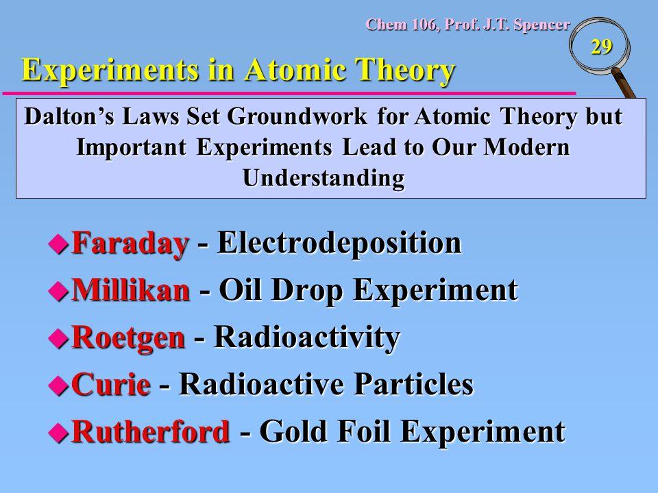 Chem 106, Prof. J.T. Spencer 29 Experiments in Atomic Theory u Faraday - Electrodeposition u Millikan - Oil Drop Experiment u Roetgen - Radioactivity
