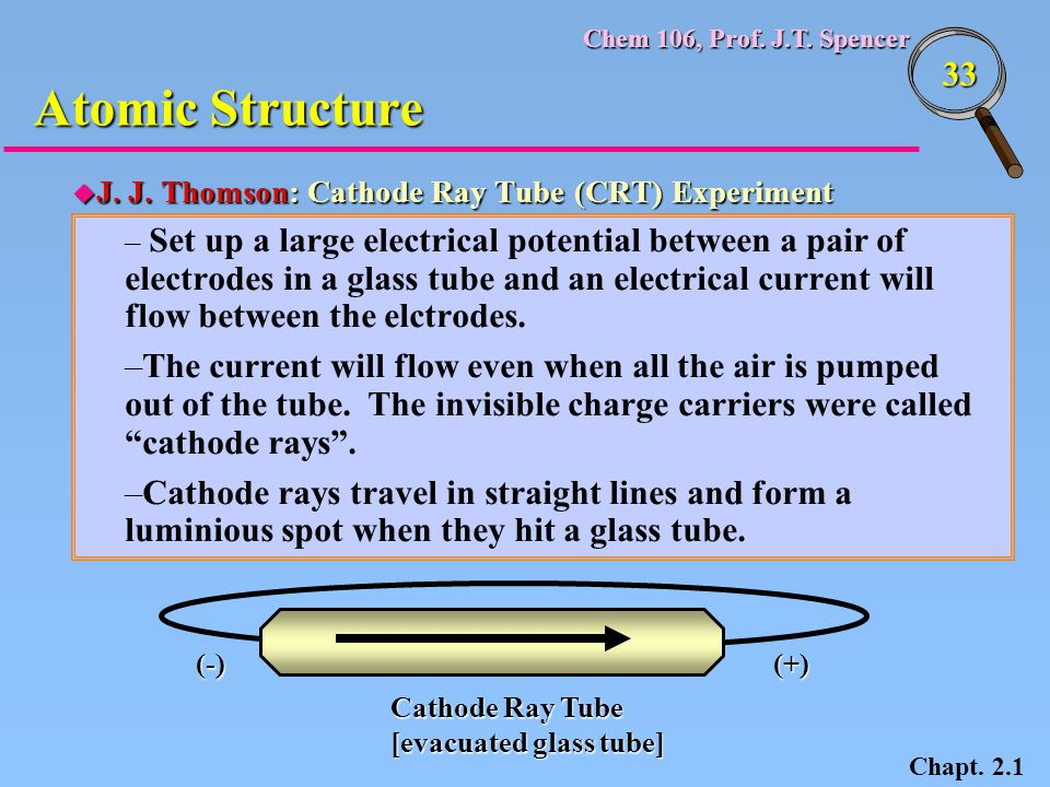 Chem 106, Prof. J.T. Spencer 33 u J. J. Thomson: Cathode Ray Tube (CRT) Experiment – Set up a large electrical potential between a pair of electrodes
