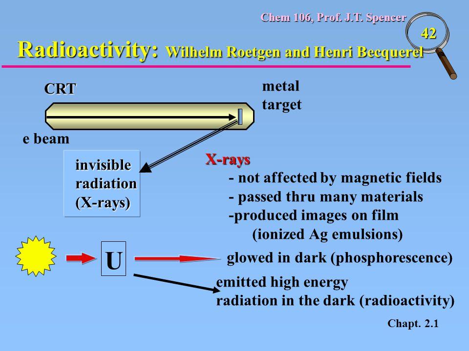 Chem 106, Prof. J.T. Spencer 42 Chapt. 2.1 Radioactivity: Wilhelm Roetgen and Henri Becquerel CRT metal target e beam invisibleradiation(X-rays) X-ray