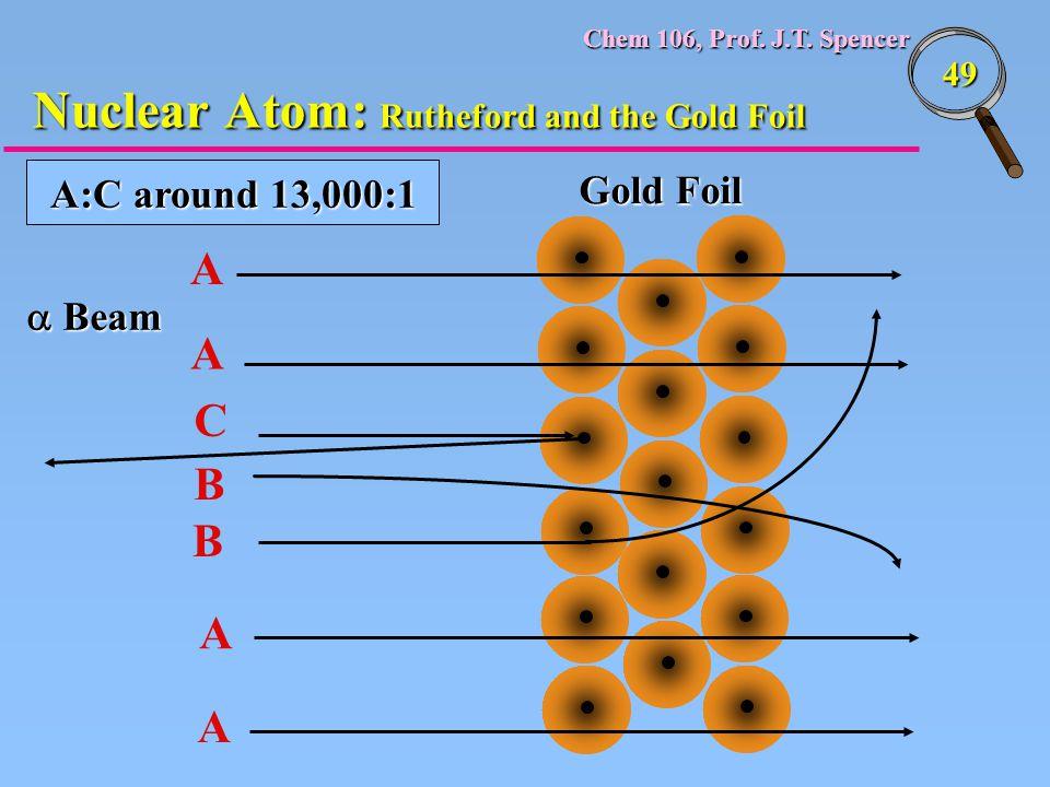 Chem 106, Prof. J.T. Spencer 49 Nuclear Atom: Rutheford and the Gold Foil Gold Foil A A A A C B B  Beam A:C around 13,000:1