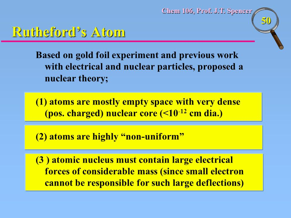 Chem 106, Prof. J.T. Spencer 50 Based on gold foil experiment and previous work with electrical and nuclear particles, proposed a nuclear theory; (1)