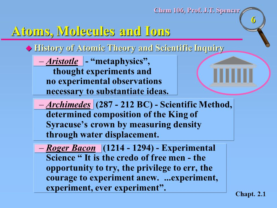 """Chem 106, Prof. J.T. Spencer 6 Atoms, Molecules and Ions Chapt. 2.1 u History of Atomic Theory and Scientific Inquiry –Aristotle - """"metaphysics"""", thou"""
