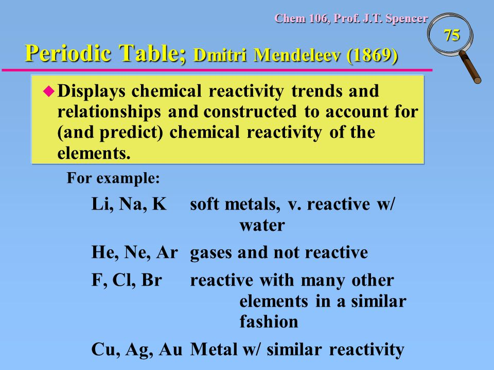 Chem 106, Prof. J.T. Spencer 75 u Displays chemical reactivity trends and relationships and constructed to account for (and predict) chemical reactivi