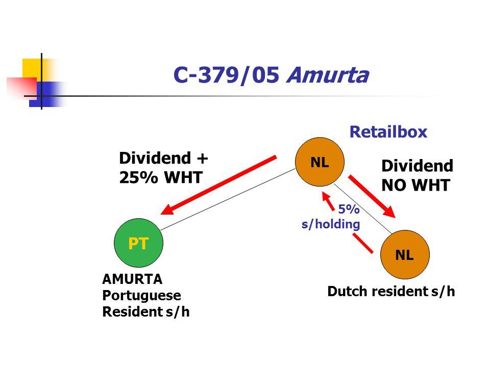C-379/05 Amurta PT NL Dividend + 25% WHT Dividend NO WHT Retailbox AMURTA Portuguese Resident s/h Dutch resident s/h 5% s/holding