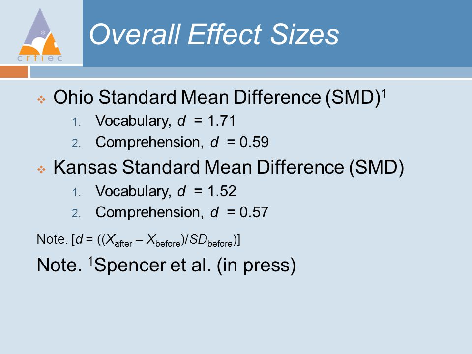 Overall Effect Sizes  Ohio Standard Mean Difference (SMD) 1 1.