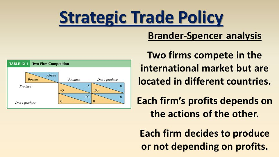 Strategic Trade Policy Brander-Spencer analysis Two firms compete in the international market but are located in different countries. Each firm's prof