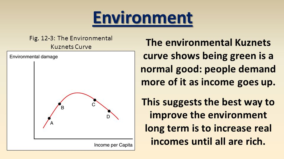 Fig. 12-3: The Environmental Kuznets Curve Environment The environmental Kuznets curve shows being green is a normal good: people demand more of it as