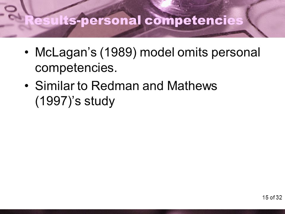 15 of 32 Results-personal competencies McLagan's (1989) model omits personal competencies. Similar to Redman and Mathews (1997)'s study
