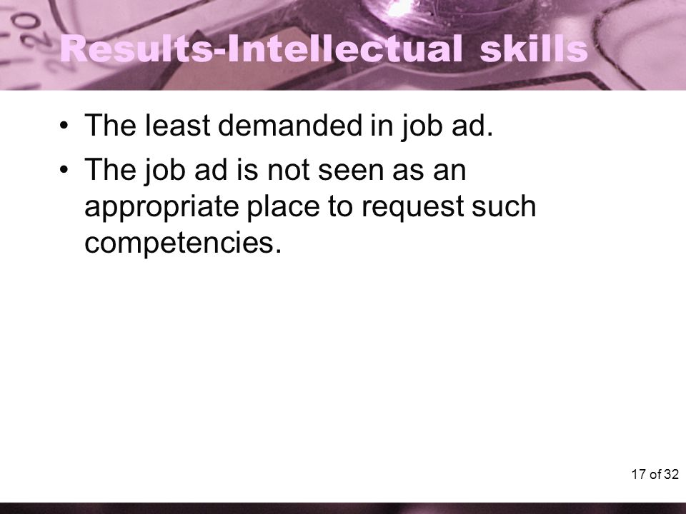 17 of 32 Results-Intellectual skills The least demanded in job ad. The job ad is not seen as an appropriate place to request such competencies.
