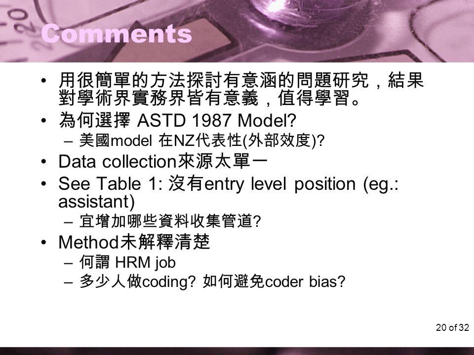 20 of 32 Comments 用很簡單的方法探討有意涵的問題研究,結果 對學術界實務界皆有意義,值得學習。 為何選擇 ASTD 1987 Model.