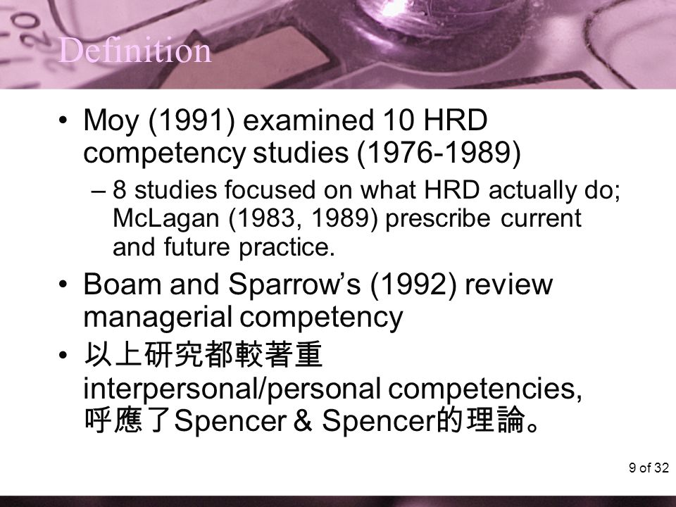 10 of 32 AIM 目的 1.To examine the relevance of the model to New Zealand HRD practice 2.To see exactly what types of competencies employers were seeking from HRD practitioners.