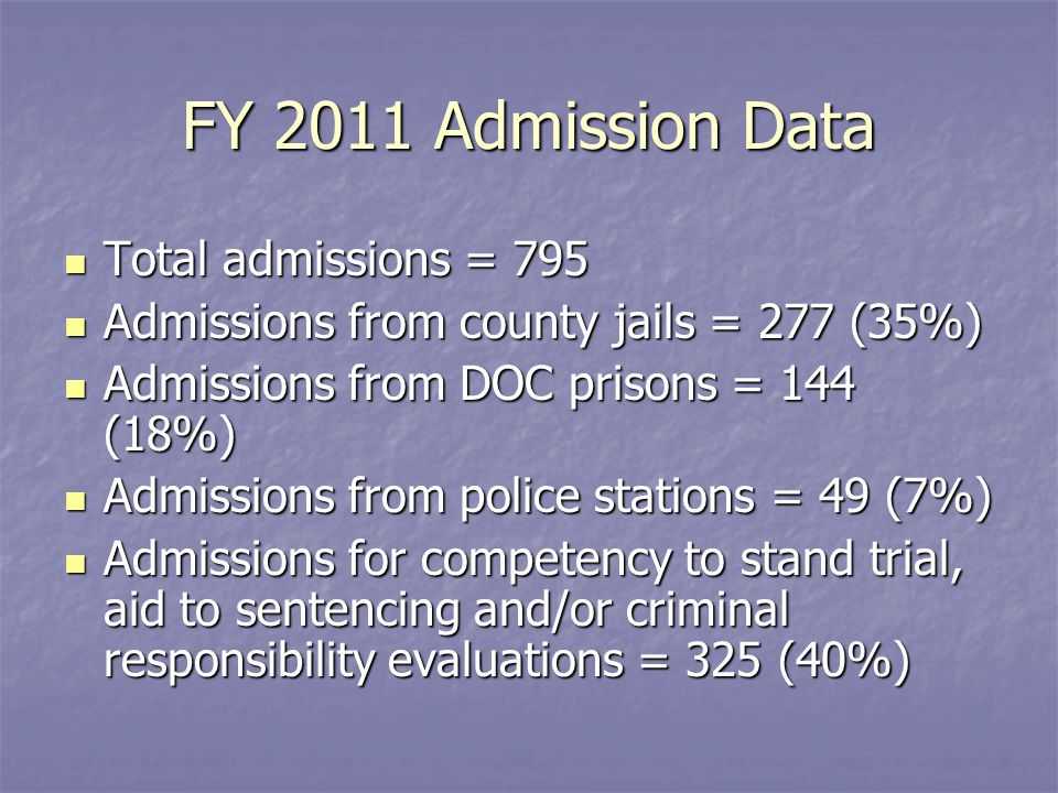 FY 2011 Admission Data Total admissions = 795 Total admissions = 795 Admissions from county jails = 277 (35%) Admissions from county jails = 277 (35%) Admissions from DOC prisons = 144 (18%) Admissions from DOC prisons = 144 (18%) Admissions from police stations = 49 (7%) Admissions from police stations = 49 (7%) Admissions for competency to stand trial, aid to sentencing and/or criminal responsibility evaluations = 325 (40%) Admissions for competency to stand trial, aid to sentencing and/or criminal responsibility evaluations = 325 (40%)
