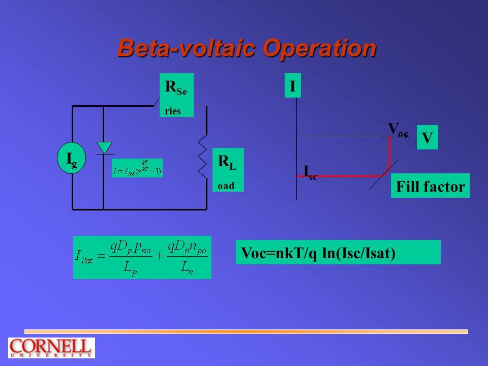 Beta-voltaic Operation IgIg R Se ries R L oad I V V oc I sc Fill factor Voc=nkT/q ln(Isc/Isat)