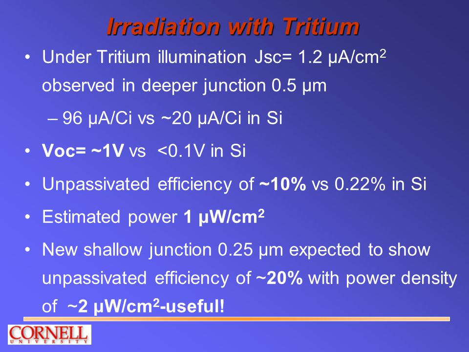Irradiation with Tritium Under Tritium illumination Jsc= 1.2 μA/cm 2 observed in deeper junction 0.5 µm –96 µA/Ci vs ~20 µA/Ci in Si Voc= ~1V vs <0.1V