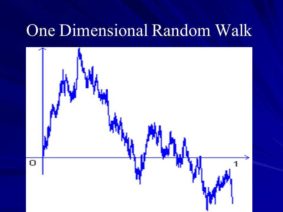 One Dimensional Random Walk