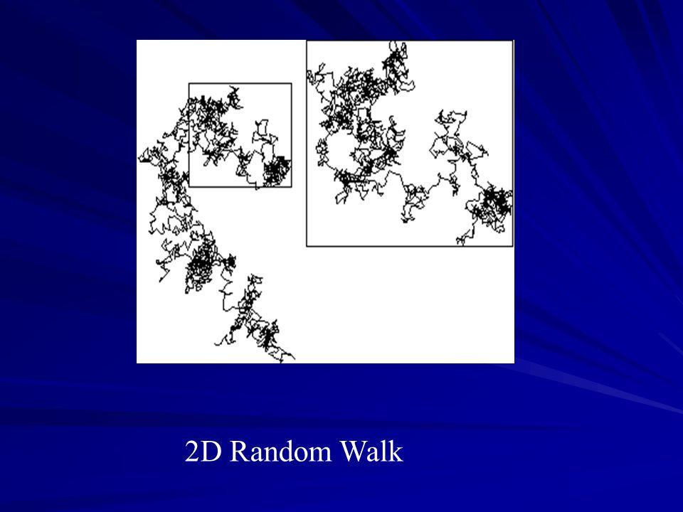 2D Random Walk