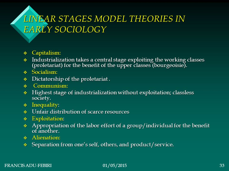 FRANCIS ADU-FEBIRI01/05/201532 LINEAR STAGES MODEL THEORIES IN EARLY SOCIOLOGY v ACCOMPANYING CONCEPTS & DEFINITIONS v Primitive Communism: v Hunting/gathering is the focus of life with little economic inequalities and exploitation.