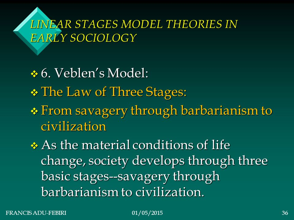 FRANCIS ADU-FEBIRI01/05/201535 LINEAR STAGES MODEL THEORIES IN EARLY SOCIOLOGY v ACCOMPANYING CONCEPTS & DEFINITIONS v Purposive Rationality: v the rule of reason demanding that meaning and action are justified explicitly and objectively.