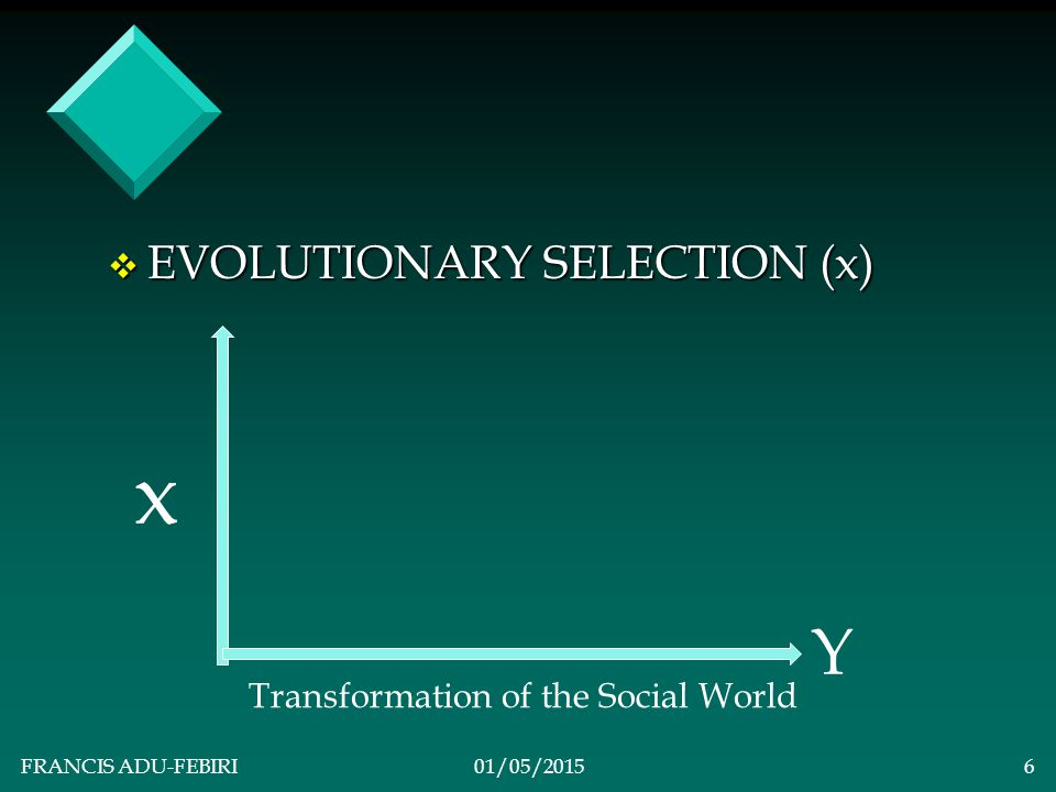 FRANCIS ADU-FEBIRI01/05/20155 INTRODUCTION: Social Darwinism v Evolutionary selection is the organizing force of not only the natural world but also the social world.