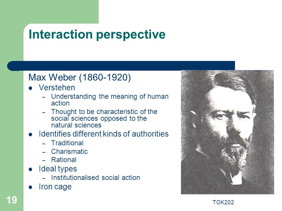 TOK202 19 Interaction perspective Max Weber (1860-1920) Verstehen – Understanding the meaning of human action – Thought to be characteristic of the so