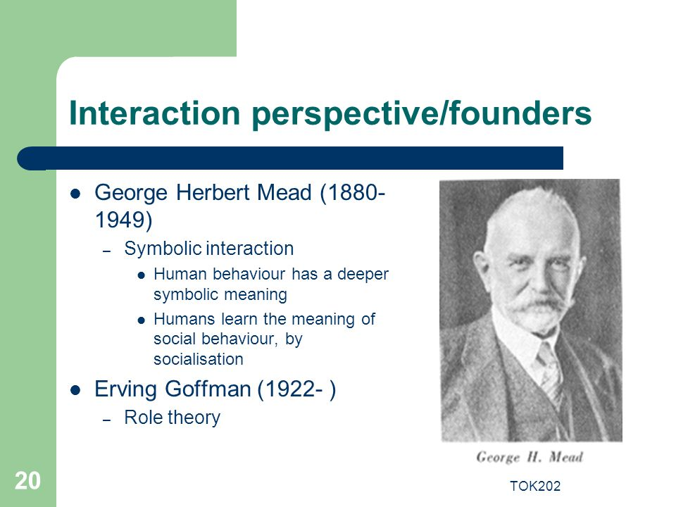 TOK202 20 Interaction perspective/founders George Herbert Mead (1880- 1949) – Symbolic interaction Human behaviour has a deeper symbolic meaning Human
