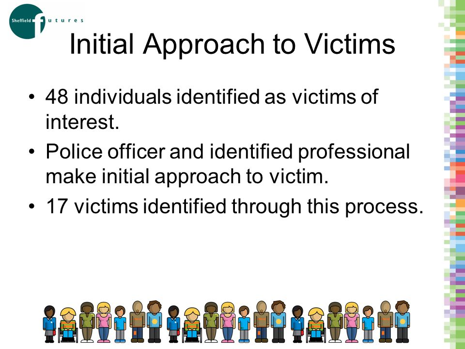 Initial Approach to Victims 48 individuals identified as victims of interest.