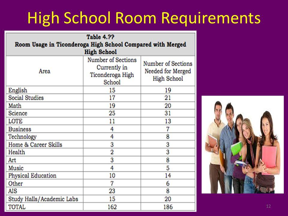 High School Room Requirements 12