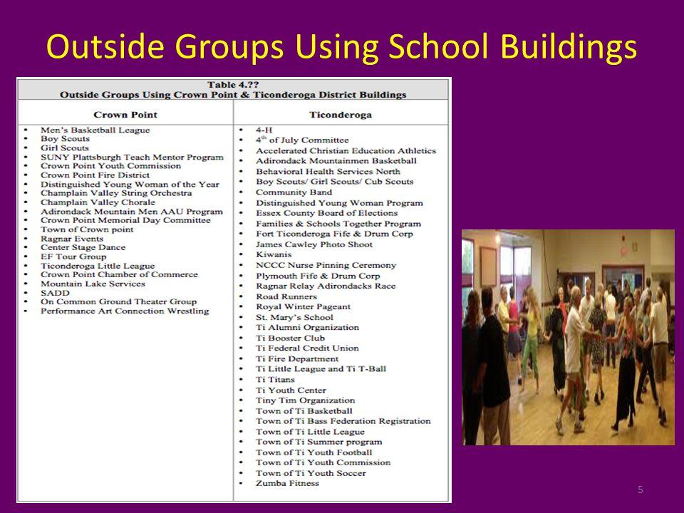 Outside Groups Using School Buildings 5
