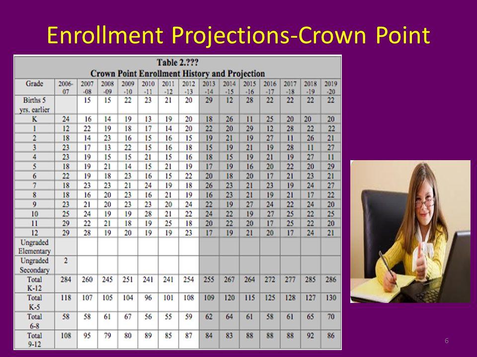 Enrollment Projections-Ticonderoga 7