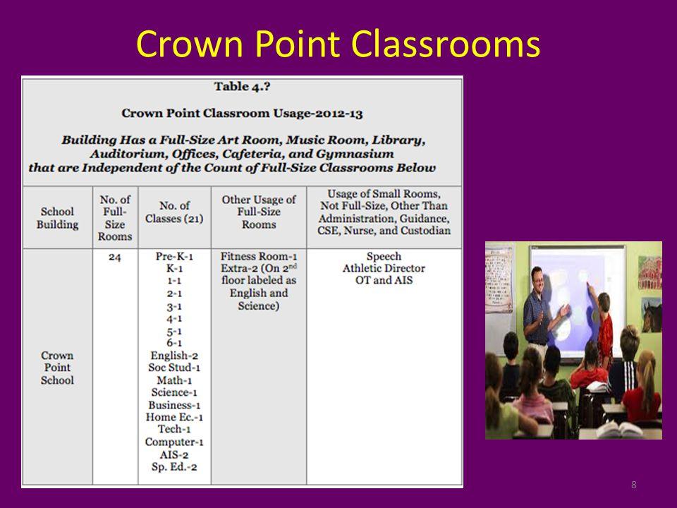 Ticonderoga Classrooms 9