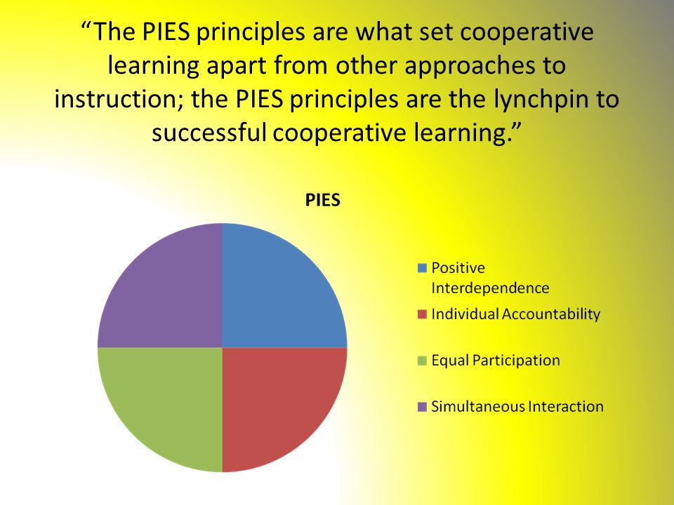 """""""The PIES principles are what set cooperative learning apart from other approaches to instruction; the PIES principles are the lynchpin to successful"""