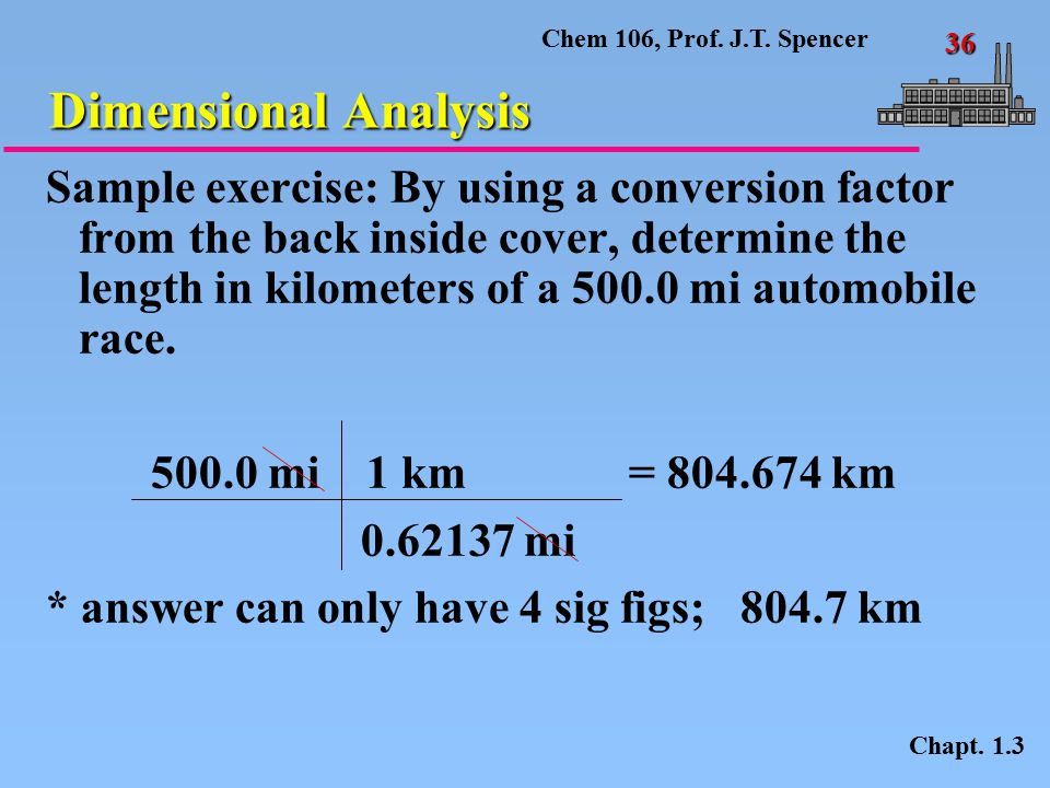 Chem 106, Prof.J.T. Spencer 36 Dimensional Analysis Chapt.