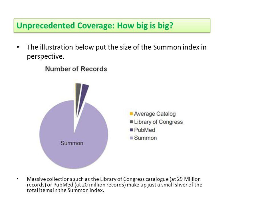 Unprecedented Coverage: How big is big.