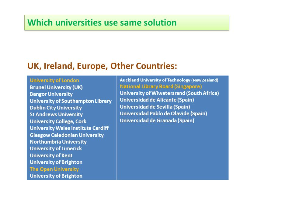 Which universities use same solution University of London Brunel University (UK) Bangor University University of Southampton Library Dublin City Unive
