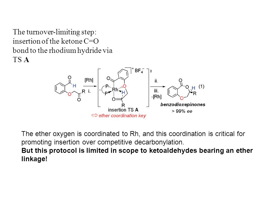 The turnover-limiting step: insertion of the ketone C=O bond to the rhodium hydride via TS A The ether oxygen is coordinated to Rh, and this coordination is critical for promoting insertion over competitive decarbonylation.