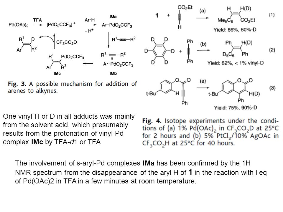 One vinyl H or D in all adducts was mainly from the solvent acid, which presumably results from the protonation of vinyl-Pd complex IMc by TFA-d1 or TFA The involvement of s-aryl-Pd complexes IMa has been confirmed by the 1H NMR spectrum from the disappearance of the aryl H of 1 in the reaction with l eq of Pd(OAc)2 in TFA in a few minutes at room temperature.