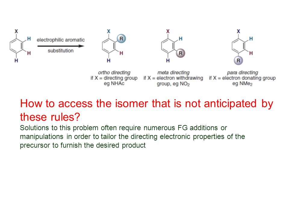 How to access the isomer that is not anticipated by these rules.