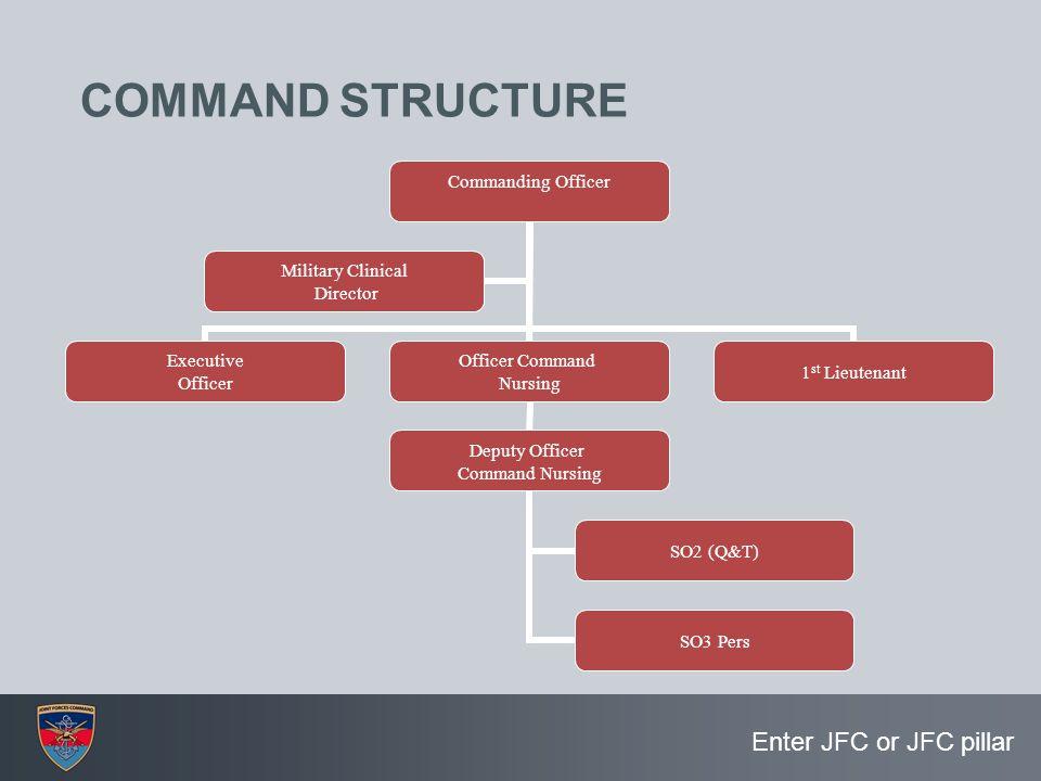 Enter JFC or JFC pillar COMMAND STRUCTURE Commanding Officer Executive Officer Officer Command Nursing Deputy Officer Command Nursing SO2 (Q&T) SO3 Pe