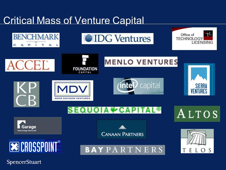 Critical Mass of Venture Capital