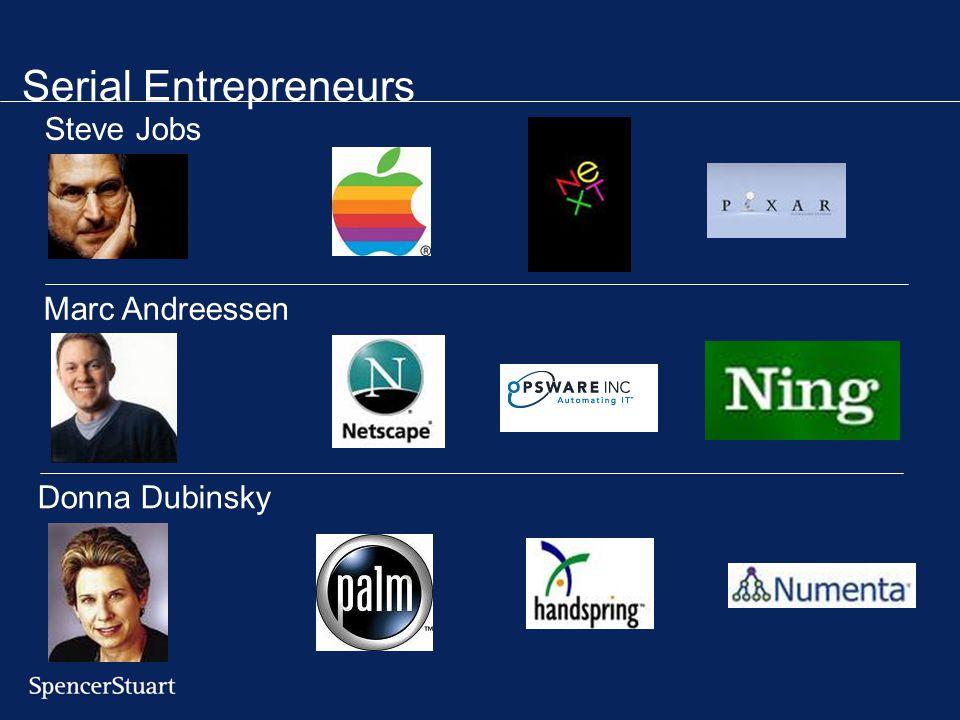 Serial Entrepreneurs Steve Jobs Marc Andreessen Donna Dubinsky