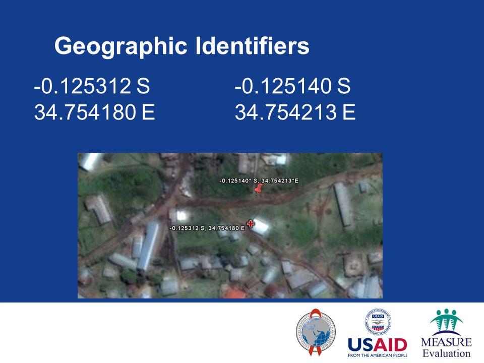 Geographic Identifiers -0.125140 S 34.754213 E -0.125312 S 34.754180 E