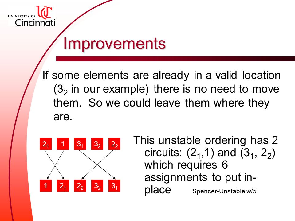 Improvements If some elements are already in a valid location (3 2 in our example) there is no need to move them.