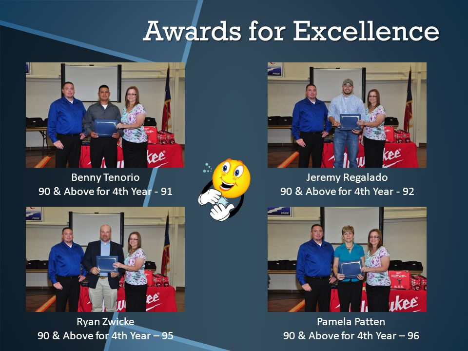 Awards for Excellence Benny Tenorio 90 & Above for 4th Year - 91 Ryan Zwicke 90 & Above for 4th Year – 95 Jeremy Regalado 90 & Above for 4th Year - 92 Pamela Patten 90 & Above for 4th Year – 96
