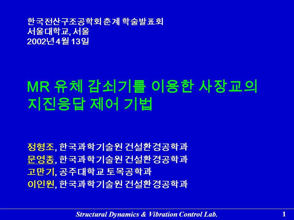 Structural Dynamics & Vibration Control Lab. 32 Maximum Evaluation Criteria (Control Strategy)