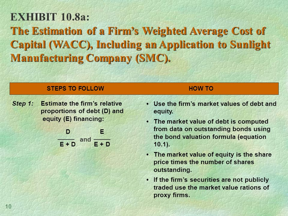 10 EXHIBIT 10.8a: The Estimation of a Firm's Weighted Average Cost of Capital (WACC), Including an Application to Sunlight Manufacturing Company (SMC).